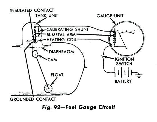Marine Fuel Gauge Wiring Diagram / Diagram Ezgo Fuel Gauge