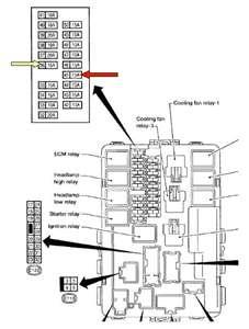2006 Nissan Altima 2.5 Fuse Box Diagram / Jetta Fuse Box