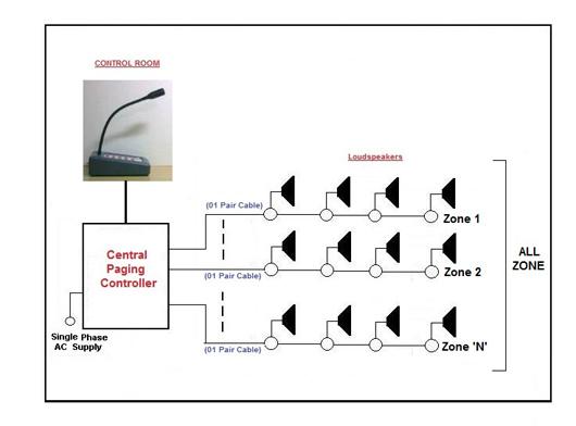 [WV_8811] Wiring Numbering System Schematic Wiring
