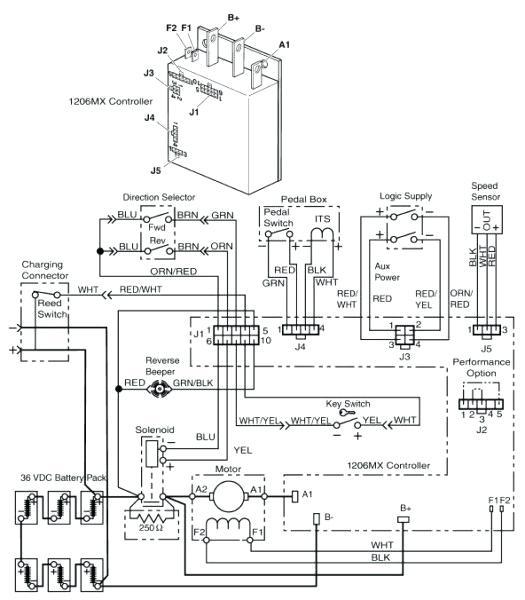 [View 29+] Ezgo 36 Volt Golf Cart Battery Wiring Diagram
