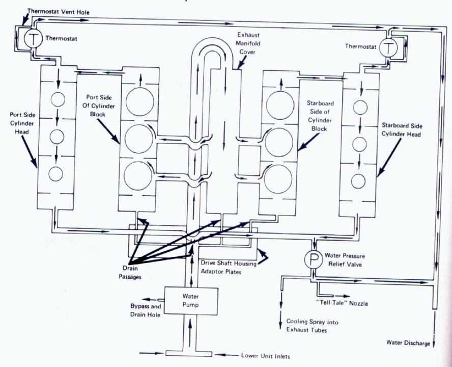 [VG_3703] Mercury Cooling Diagram Schematic Wiring