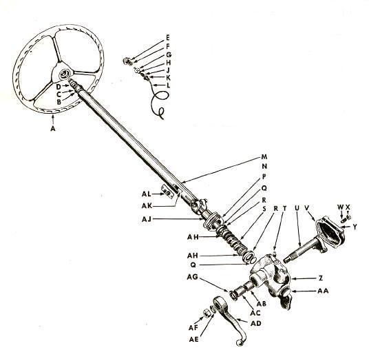 [KW_6735] M38A1 Wiring Diagram Schematic Wiring