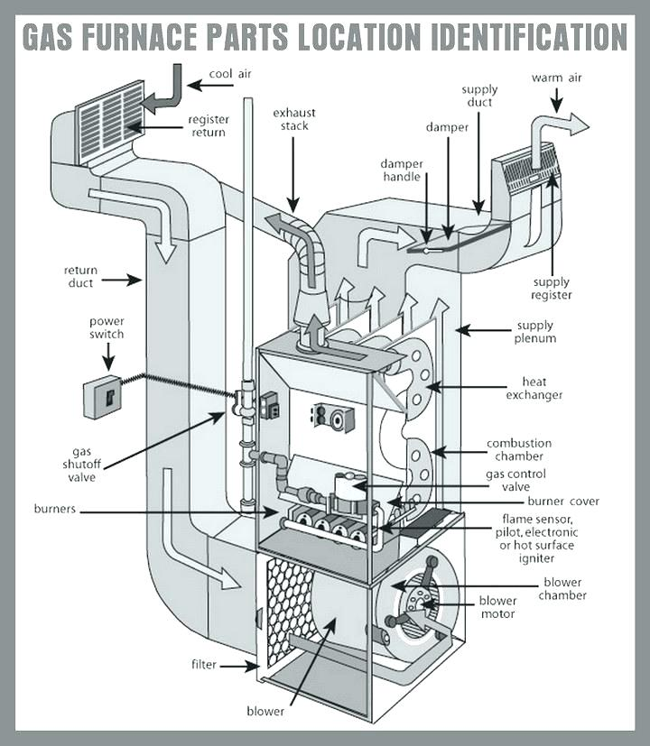 [CB_6539] Furnace Diagram And Parts List For Coleman Evcon