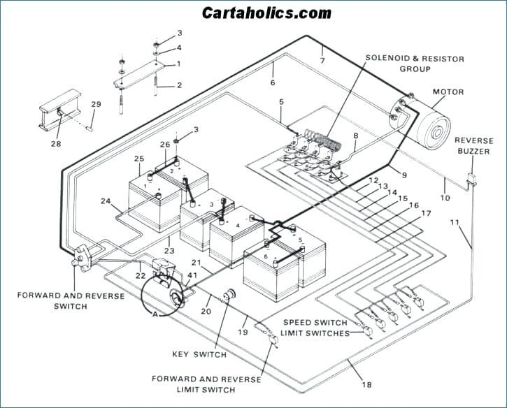 [KE_9710] Yamaha Golf Cart Wiring Diagram 2Gf Download Diagram