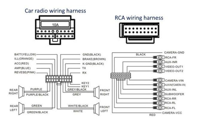 [OK_7730] Stereo Wiring Harness Video Wiring Diagram