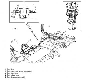 [TN_9534] Rover 75 Fuel Gauge Wiring Diagram Download Diagram