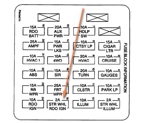 1999 gmc fuse box  2003 mazda protege 5 engine diagram for