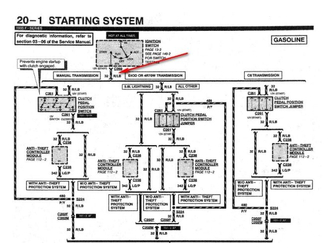 1995 ford f250 7 5l wiring diagrams  schematic wiring