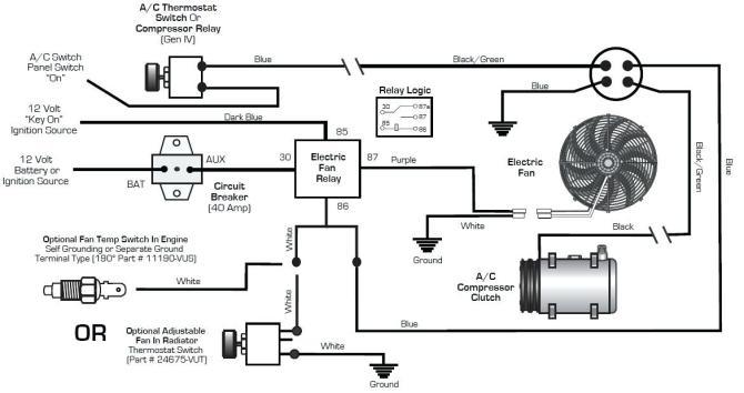 breakdown truck peterbilt 379 wiring diagram for dummies