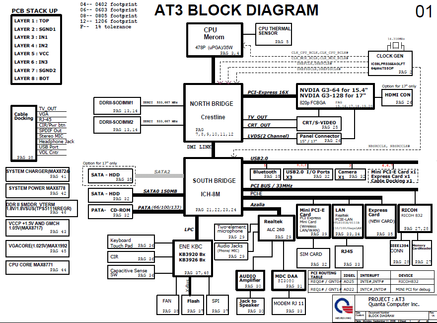 Hp Pavilion Motherboard Diagram