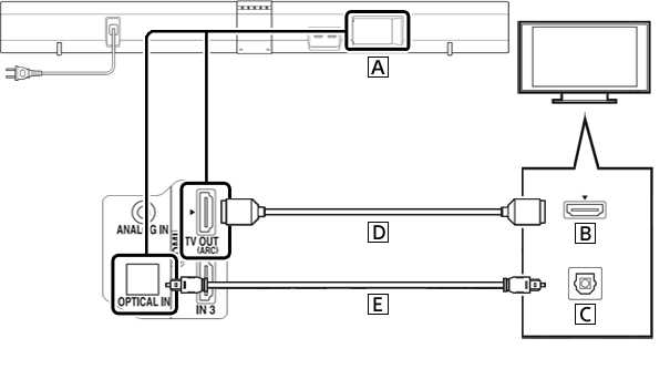 [KR_3397] Tv Sound Bar Wiring Diagram Download Diagram