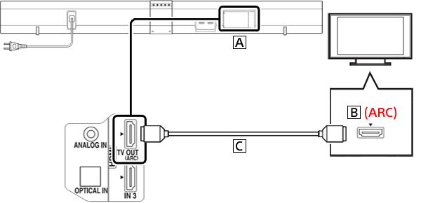 [MG_4966] Tv Sound Bar Wiring Diagram Wiring Diagram