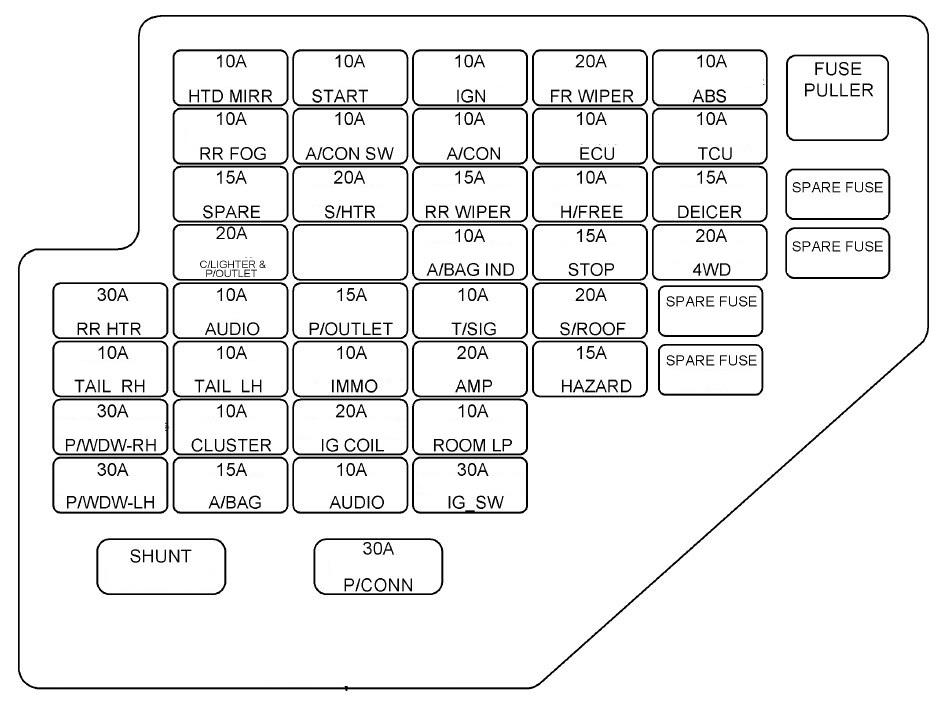 2003 Chevy Malibu Fuse Box Diagram / 2004 Silverado Fuse