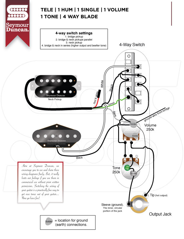 [TS_9535] For Seymour Duncan Tele Pickup Wiring Diagrams