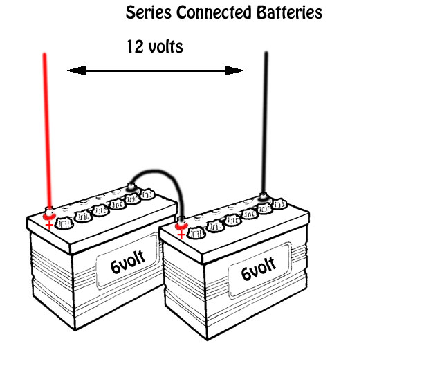 [AR_0146] Show Four 12 Volt Batteries Wired As A 12 Volt