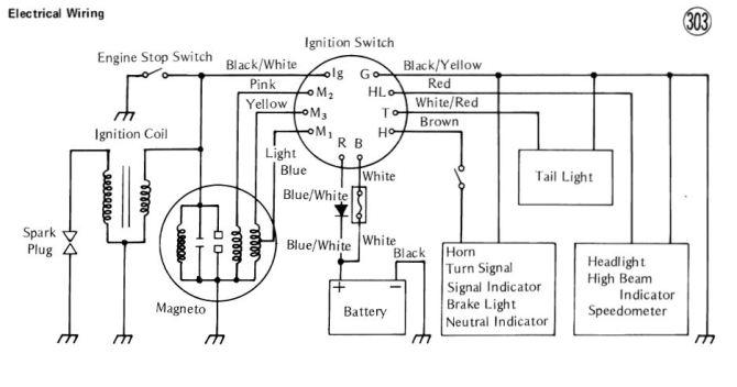 ne8405 kawasaki motorcycle wiring diagrams free diagram