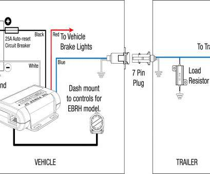 ob2364 wiring diagram for trailer brakes 2 free diagram