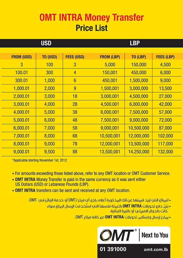 Western Union Exchange Rate Indian Rupees : western, union, exchange, indian, rupees, Western, Union, Currency, Exchange, Rates