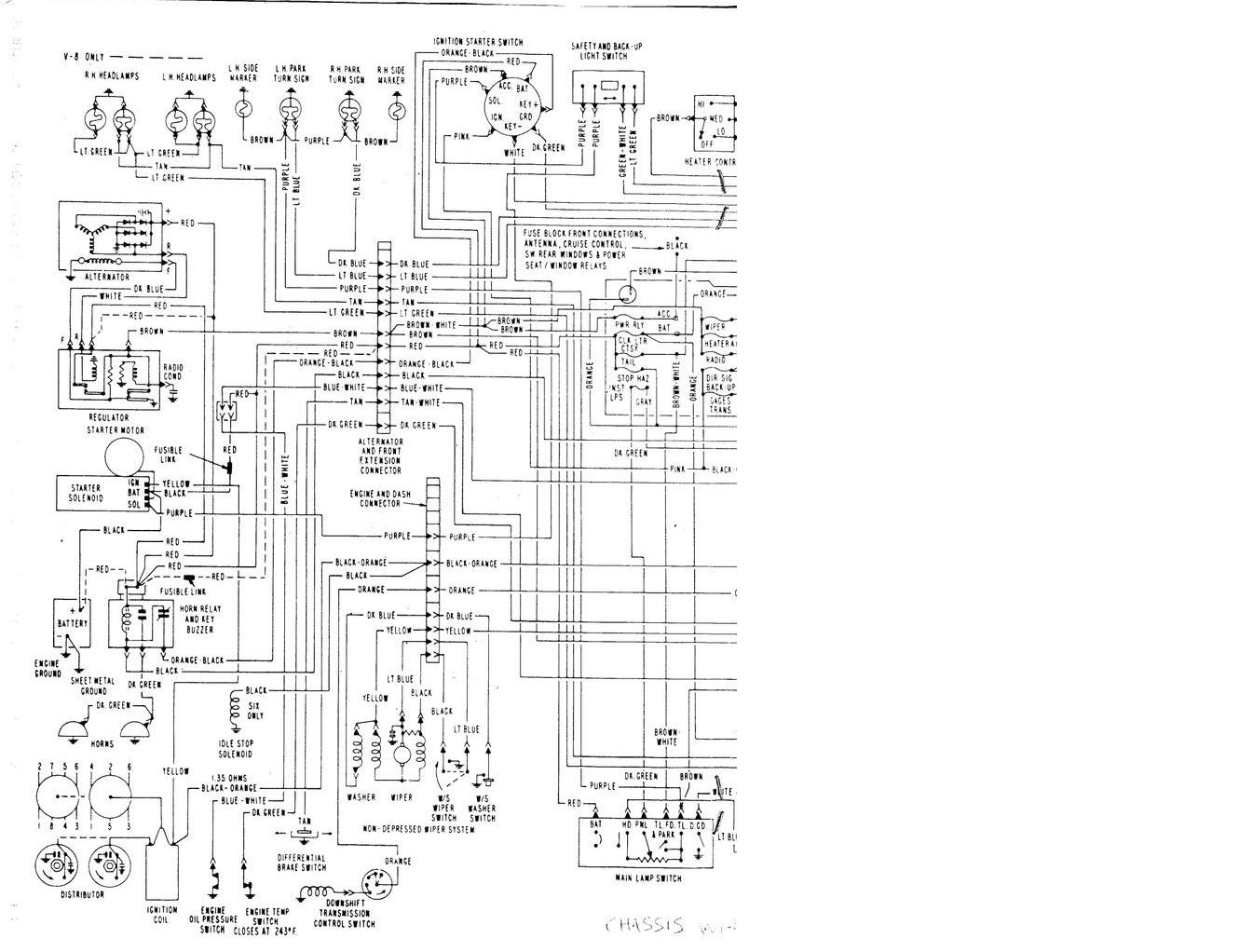 Wiring Diagram 455 Olds