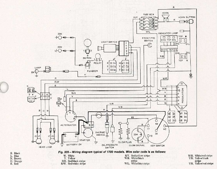 [AE_1508] Wiring Diagram Ford Tractor 7710 Free Diagram