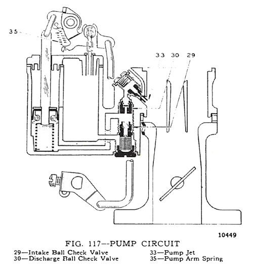 [WB_9275] Carburetor Vacuum Line Diagram On Diagram Of A