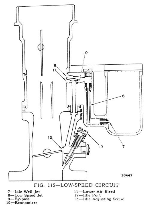 [VC_2523] Carburetor Vacuum Line Diagram On Diagram Of A