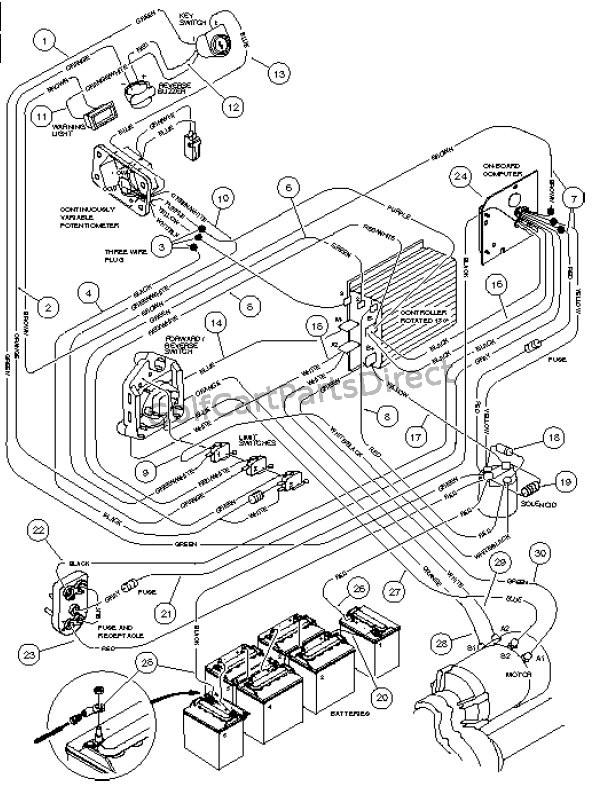 1996 Club Car Wiring Diagram Database