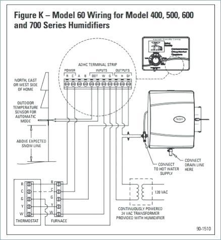 aprilaire 500 60 wiring diagram  astec wiring diagram