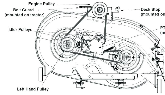 [VZ_7701] Craftsman Mower Deck Diagram Craftsman Lawn