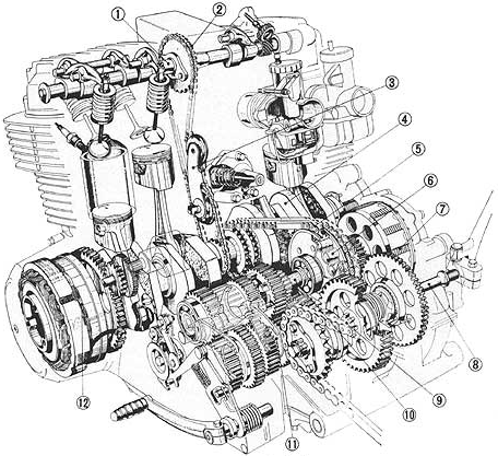 [TL_0986] Triumph Bonneville Engine Diagram Wiring Diagram