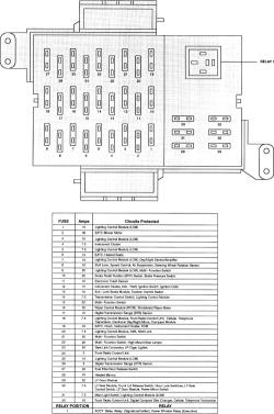 99 Town Car Fuse Box Diagram : 1994 Lincoln Town Car Fuse