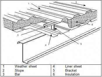 [CN_8616] Potter Brumfield Relay Wiring Diagrams Download