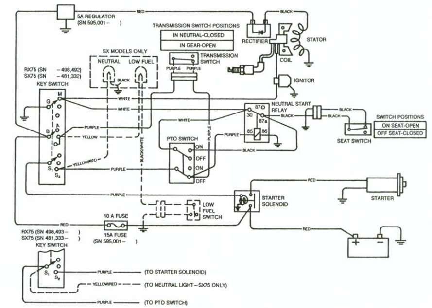 [BF_0870] John Deere X500 Wiring Diagram Free Diagram