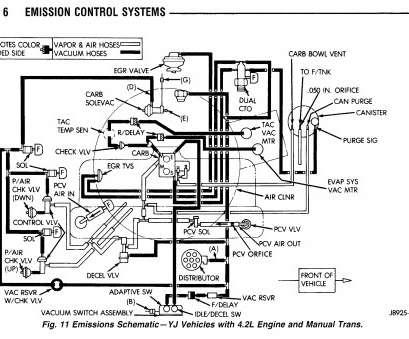 Jeep Tj Starter Wiring Diagram : Wiring Diagram For