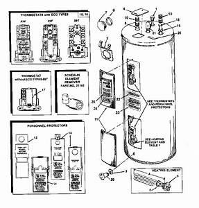 [BC_3860] Sears 600 Furnace Wiring Diagram Model Free Diagram