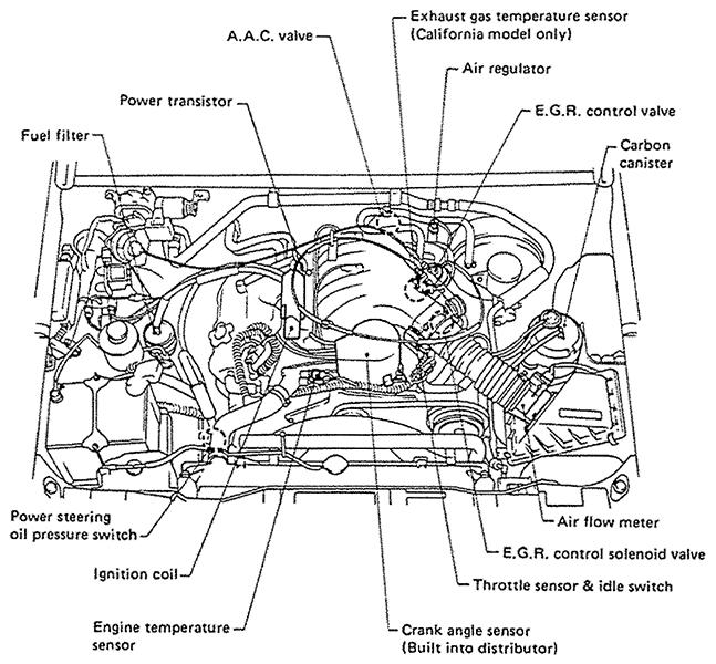 1994 Nissan Pathfinder Wiring Diagram : 94 Nissan