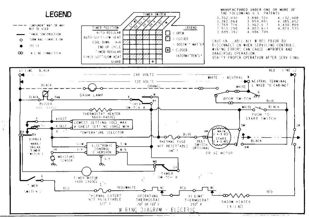 [ZB_8242] Asko Dryer Wiring Diagram Wiring Diagram
