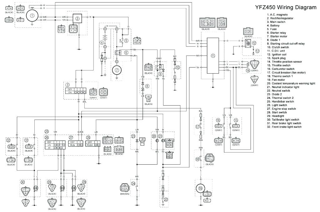 [FM_5602] Yamaha G1 Golf Cart Wiring Wiring Diagram