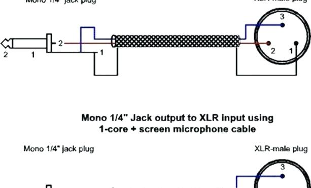 eo8724 xlr microphone cable wiring diagram furthermore