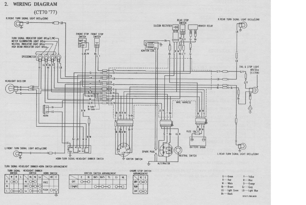 Lifan 125Cc Engine Wiring Diagram : Tbolt Usa Tech