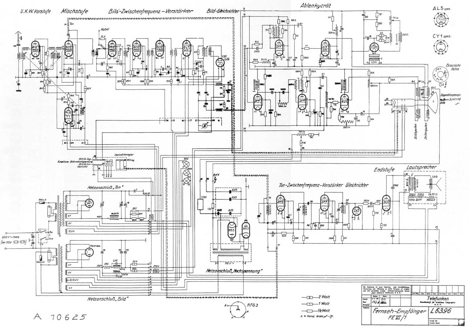 [Download 33+] China Crt Tv Schematic Diagram Pdf