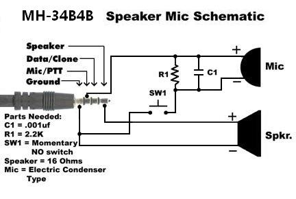 [GH_9647] Wiring Diagram Ptt Switch Free Diagram