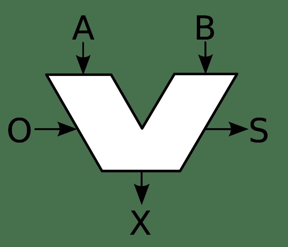[YH_3054] Logic Diagram Full Subtractor Free Diagram