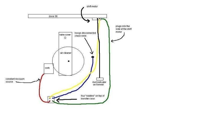[FK_0520] Wrangler 1990 Jeep Wrangler Vacuum Line Diagram