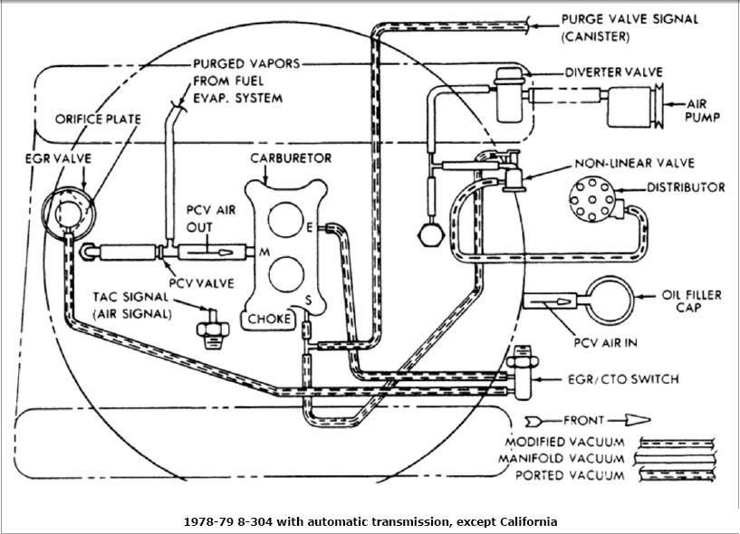 [AM_4899] Holley Carburetor Diagram Schematic Wiring