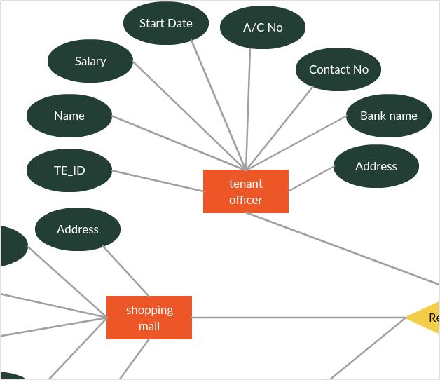 Ab 1024 Er Diagram Maker Online Download Diagram