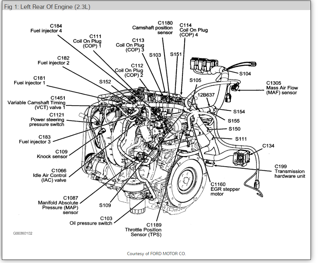 [GE_8670] 2013 Ford Map Sensor Wiring Diagram Free Diagram