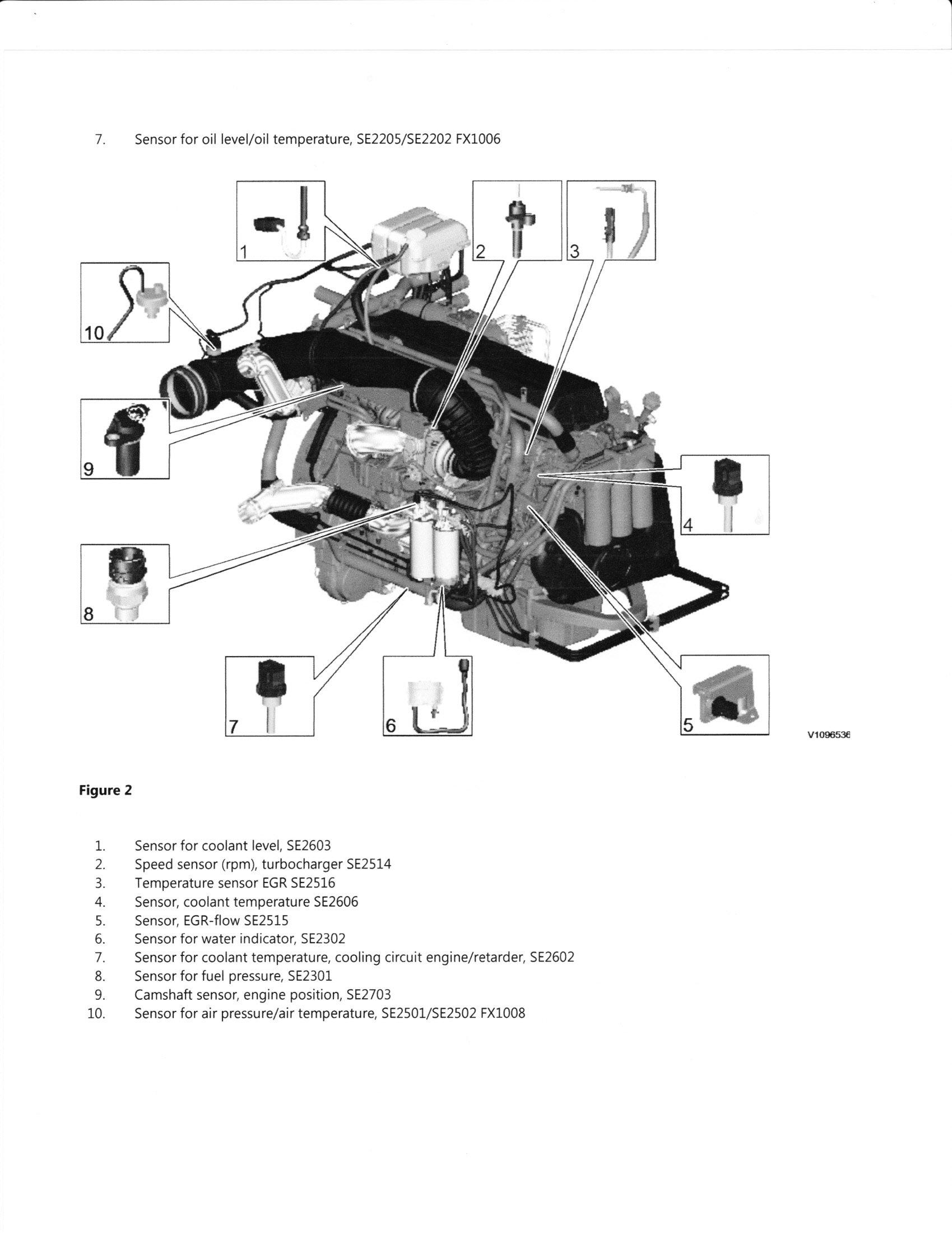 [ZH_2864] D13 Engine Diagram Free Diagram