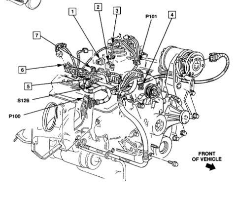 [SW_0965] Chevy 4 3 Vortec Wiring Diagram Get Free Image