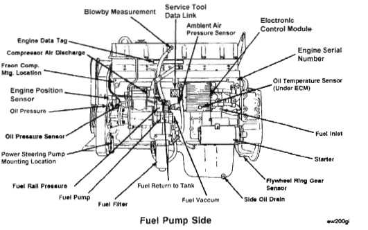 [OY_9538] 1992 Cummins Fuel System Diagram Free Diagram